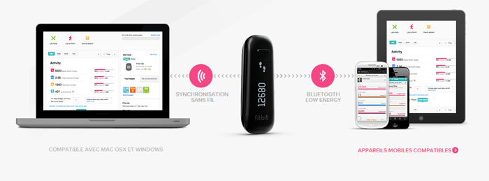 App Fitbit Tracker Fitness