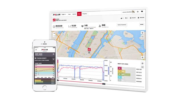 App Polar Flow et Mobile