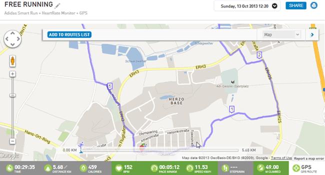 Vue GPS