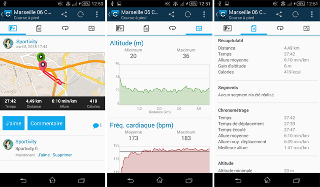 Application Mobile pour Garmin Forerunner 15 HRM