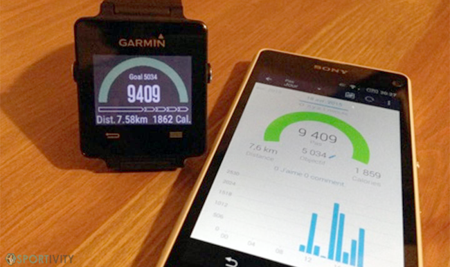 App Garmin Connect sur Mobile