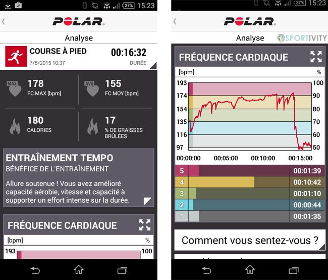 Résultat Entrainement avec App PolarFlow