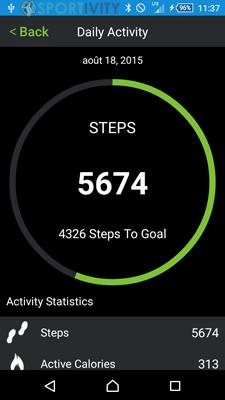 Bilan de votre activité quotidienne