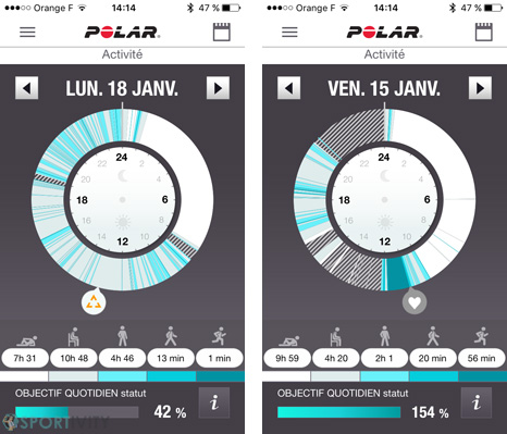 App mobile Polar Flow sur iOS