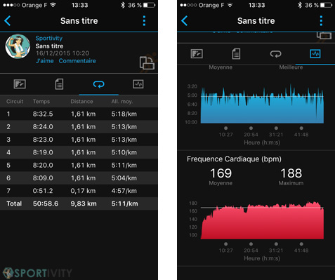 Résumé d'un entrainement de course à pieds avec le Garmin Vivosmart HR