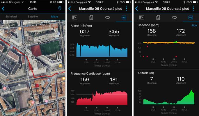 Cartes et graphiques application mobile pour running