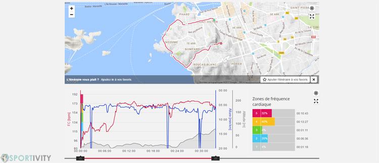 Graphique et parcours de course à pieds sur Polar M600